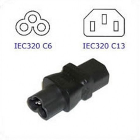 C6 Plug to C13 Connector Block Adapter - Black